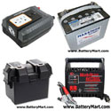 Bad Weather Preparedness - 400 Watt Kit